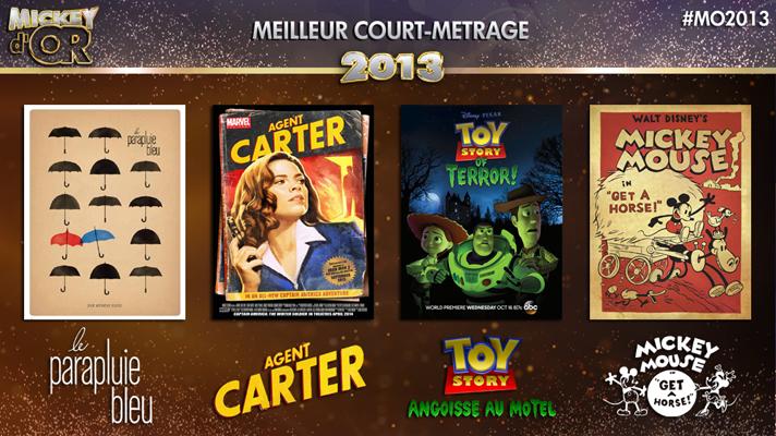 Mickey d'Or 2013 : découvrez le palmarès de l'année ! Cm2013