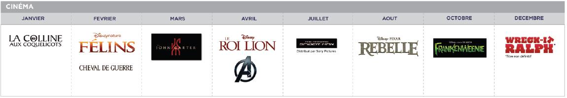 Planning Cinéma d'animation Disney dans les prochaines années ! - Page 10 Planning2012ciné